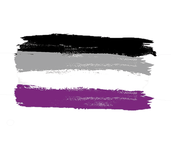 Understanding Asexuality: How Real Is It?